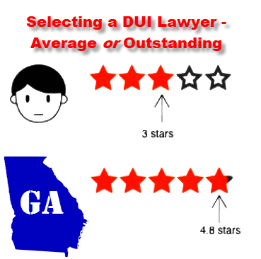 highest rated DUI lawyer