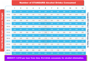 BAC Chart - BubbaHead.com