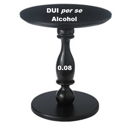 GA DUI Alcohol Per Se Bubba Head