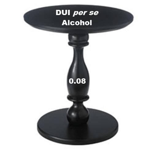 GA DUI Alcohol Per Se Bubba Head