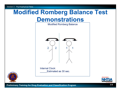 Modified Romberg Test DUI Atlanta