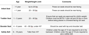 georgia car seat laws