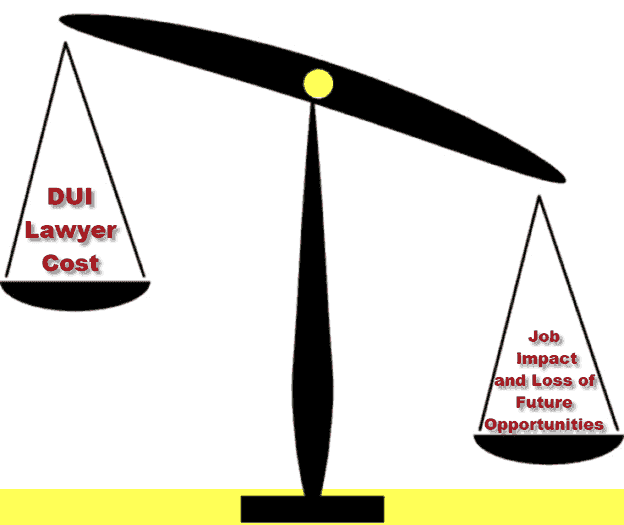 DUI Attorney Cost Atlanta