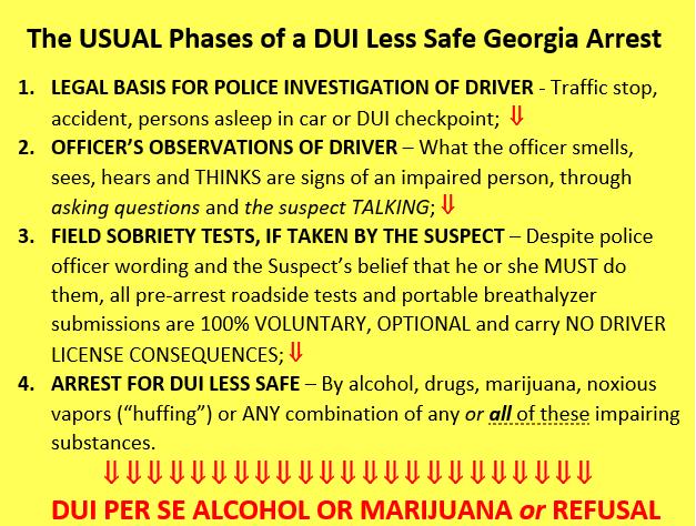 DUI Less Safe Georgia Arrest